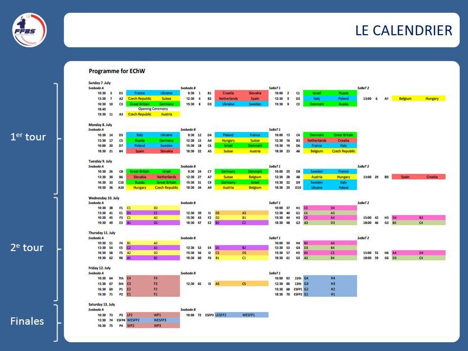 LE CALENDRIER 1er tour 2e tour Finales