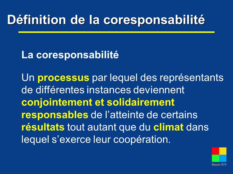 Définition de la coresponsabilité