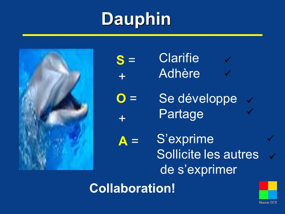 Dauphin Clarifie Adhère S = + O = Se développe Partage + S'exprime