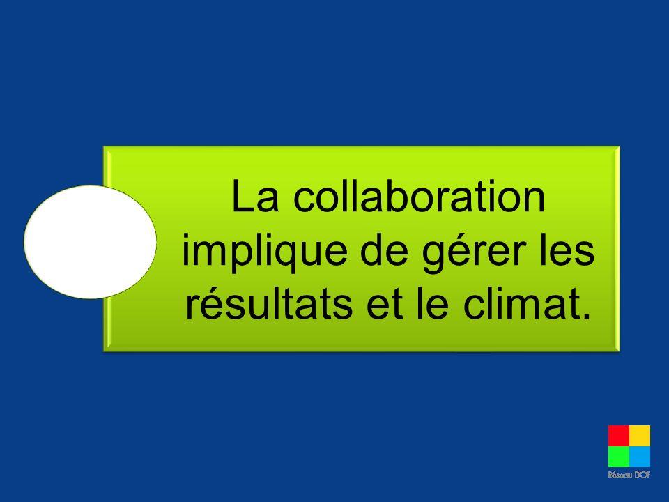 La collaboration implique de gérer les résultats et le climat.