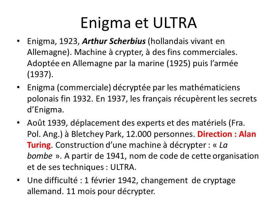 Enigma et ULTRA