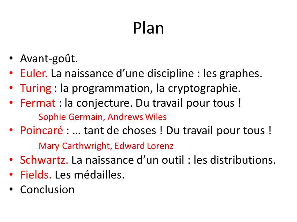 Plan Avant-goût. Euler. La naissance d'une discipline : les graphes.