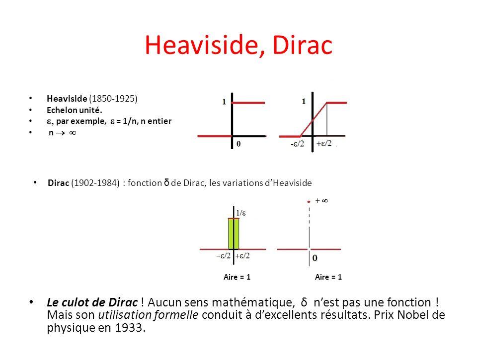 Heaviside, Dirac Heaviside (1850-1925) Echelon unité. e, par exemple, e = 1/n, n entier. n  