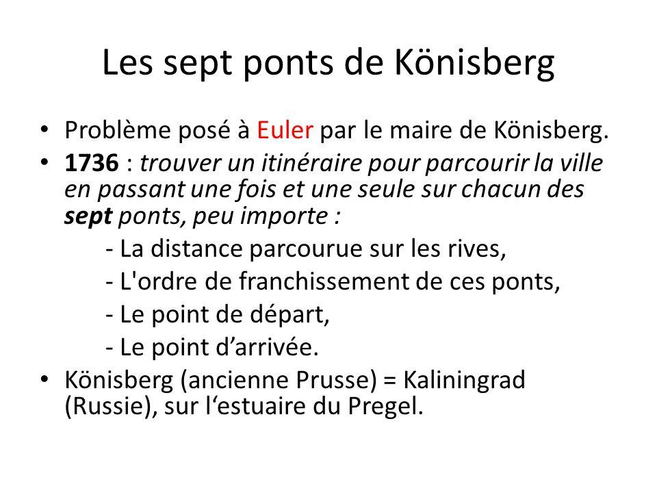 Les sept ponts de Könisberg