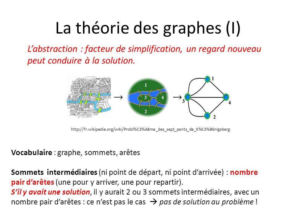 La théorie des graphes (I)