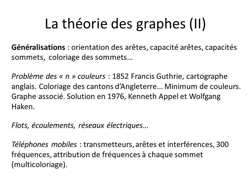 La théorie des graphes (II)