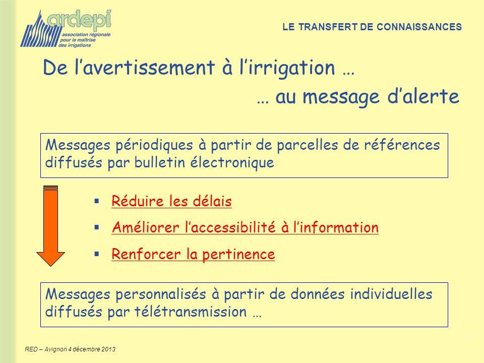 De l'avertissement à l'irrigation … … au message d'alerte