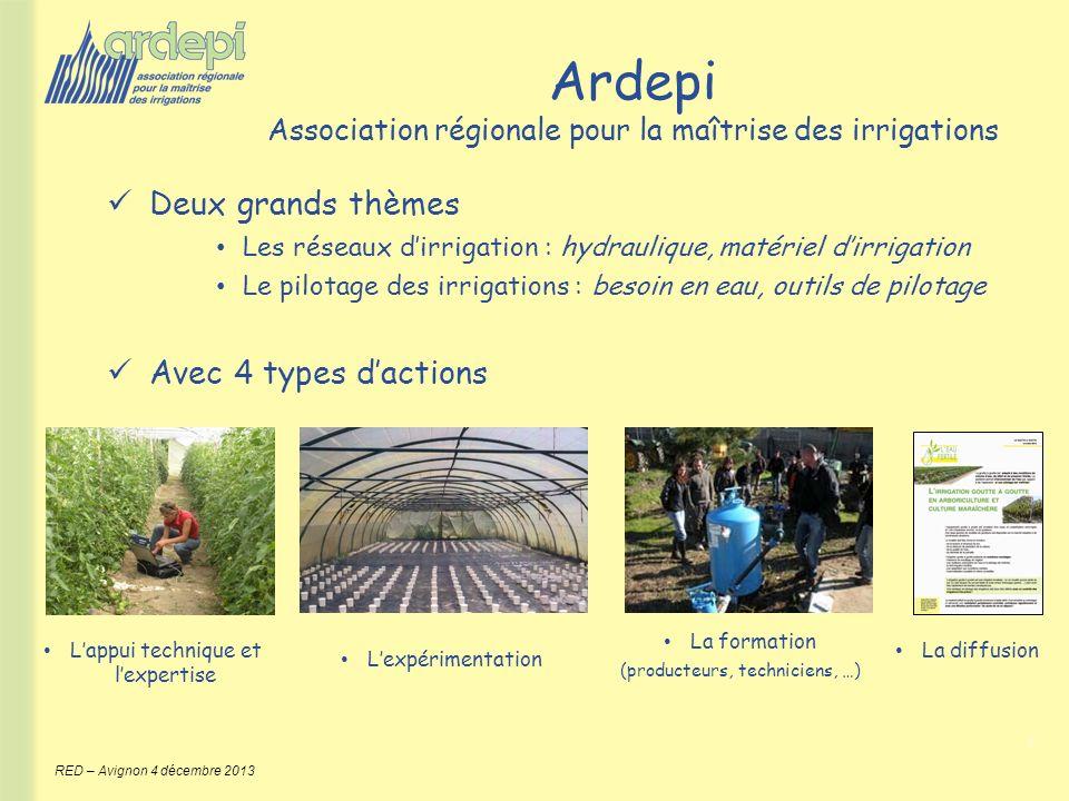 Ardepi Deux grands thèmes Avec 4 types d'actions