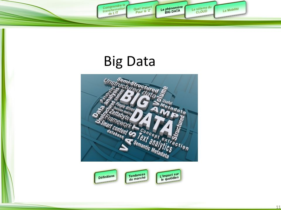 Big Data 30/03/2017 Comprendre la transformation de L'IT Quel impact