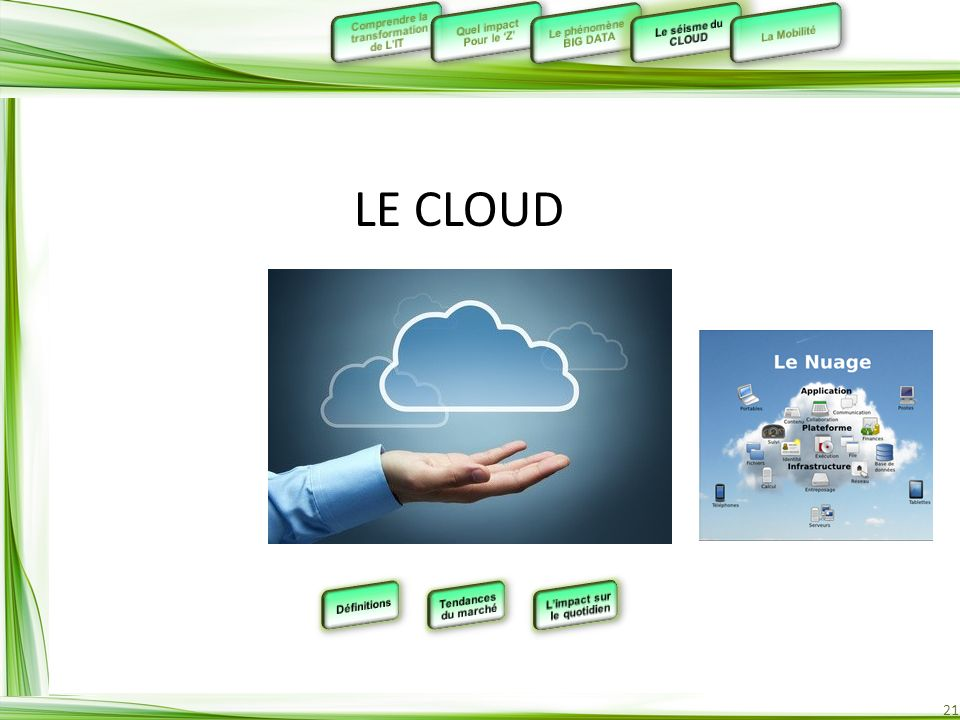 LE CLOUD Comprendre la transformation de L'IT Quel impact Pour le 'Z'