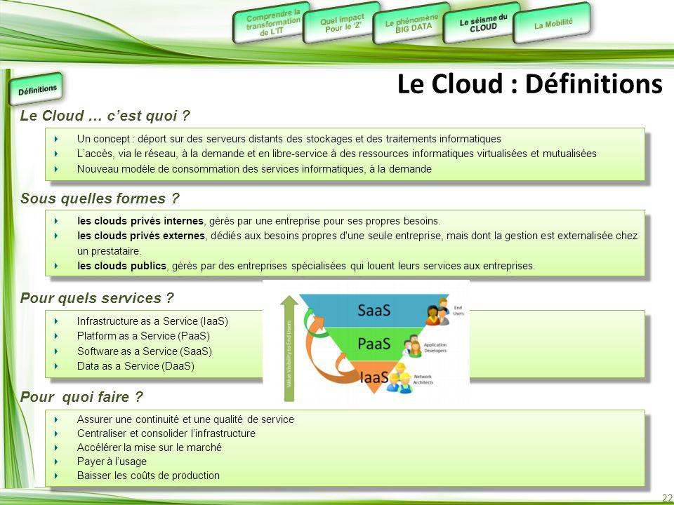 Le Cloud : Définitions Le Cloud … c'est quoi Sous quelles formes