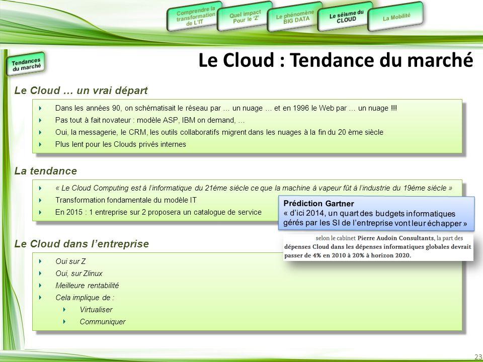 Le Cloud : Tendance du marché