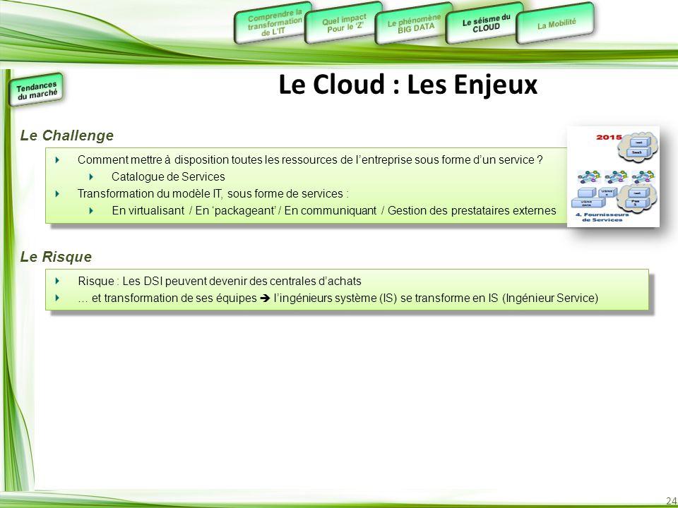 Le Cloud : Les Enjeux Le Challenge Le Risque 30/03/2017