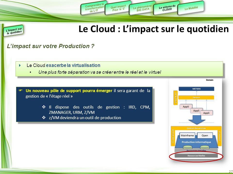 Le Cloud : L'impact sur le quotidien