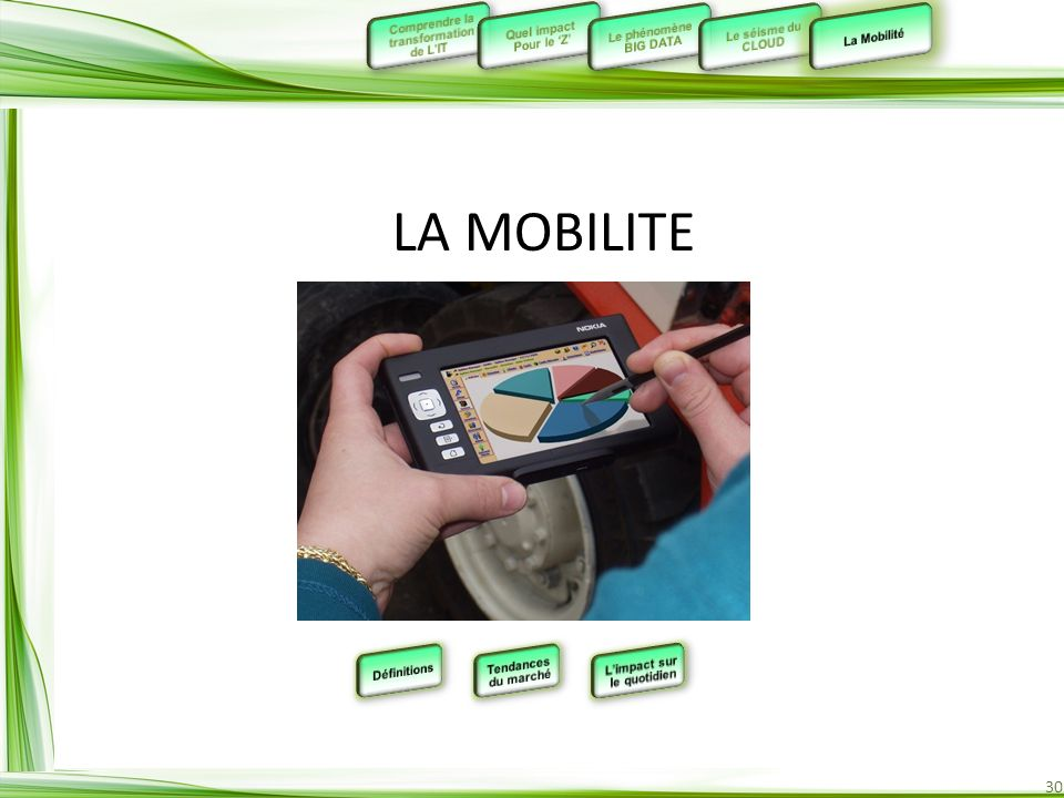 LA MOBILITE Comprendre la transformation de L'IT Quel impact