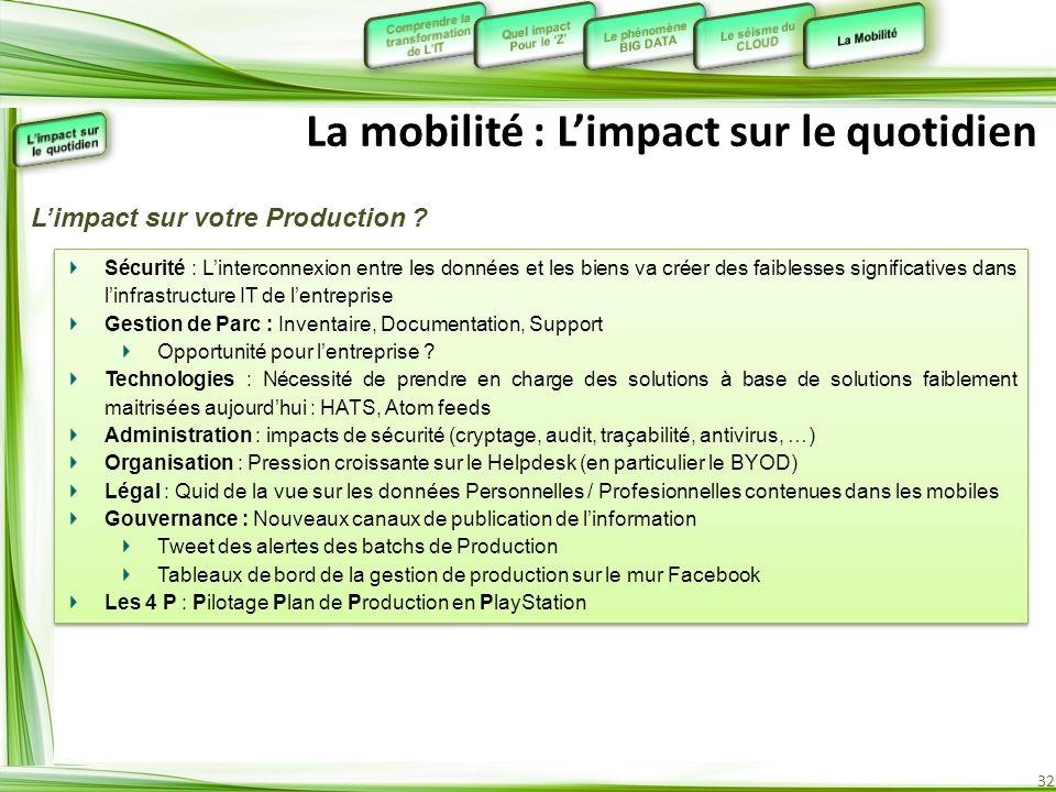 La mobilité : L'impact sur le quotidien
