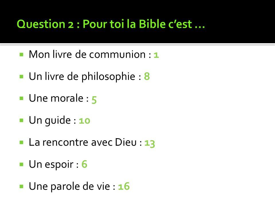 Question 2 : Pour toi la Bible c'est ...