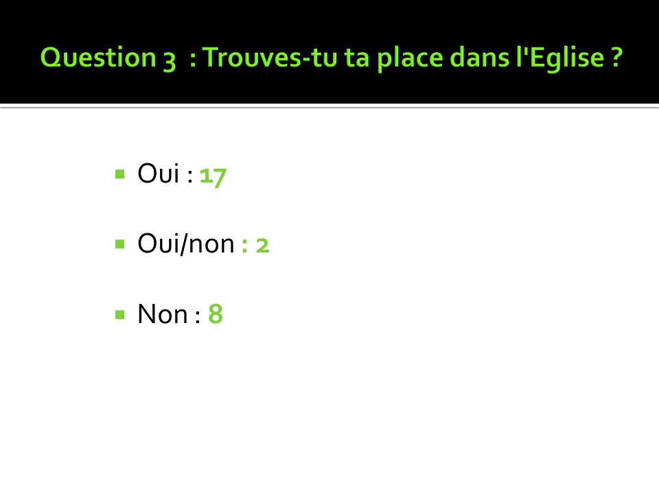 Question 3 : Trouves-tu ta place dans l Eglise