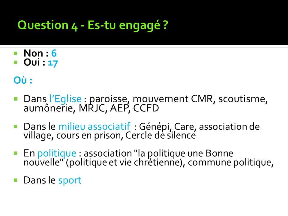 Question 4 - Es-tu engagé