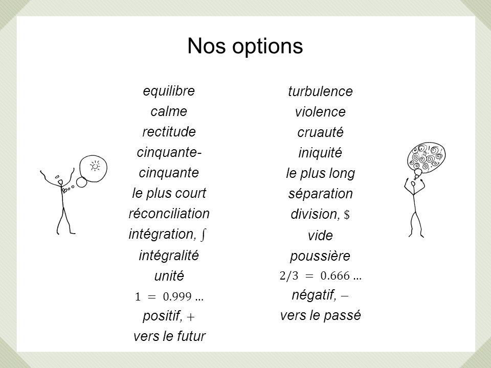 Nos options equilibre turbulence calme violence rectitude cruauté