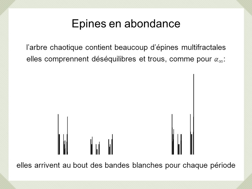 Epines en abondance l'arbre chaotique contient beaucoup d'épines multifractales. elles comprennent déséquilibres et trous, comme pour 𝛼 ∞ :