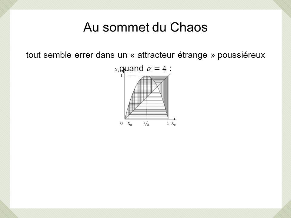 Au sommet du Chaos tout semble errer dans un « attracteur étrange » poussiéreux quand 𝛼=4 :