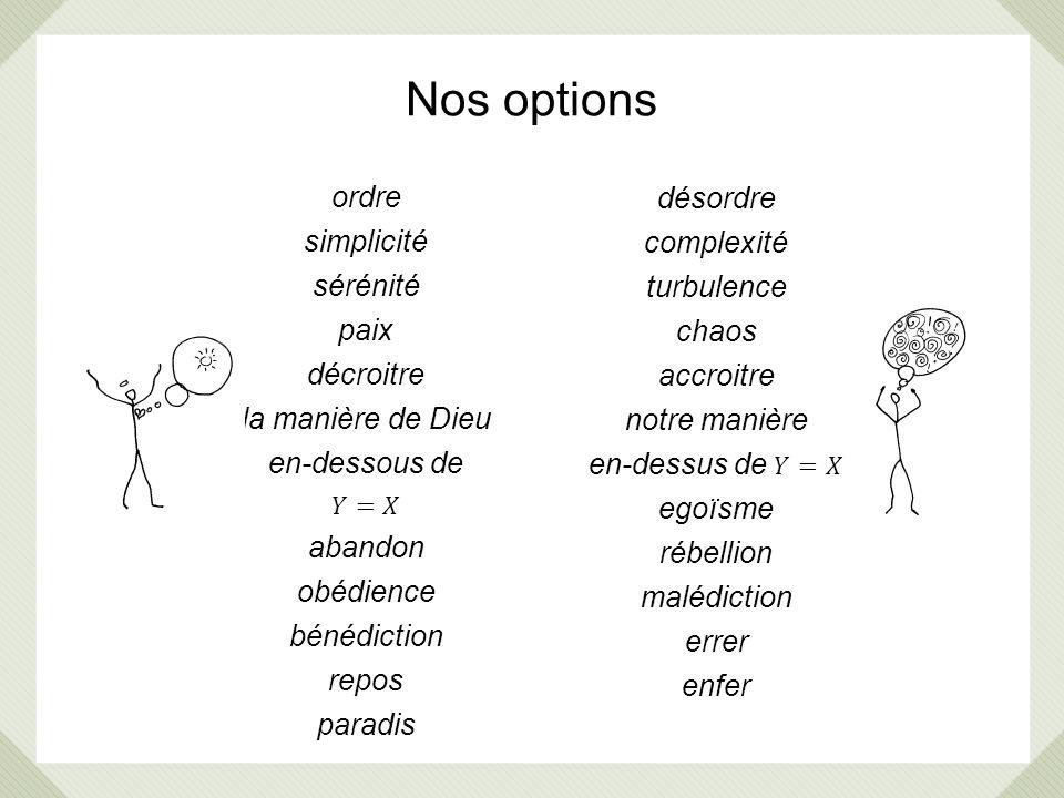 Nos options ordre désordre simplicité complexité sérénité turbulence