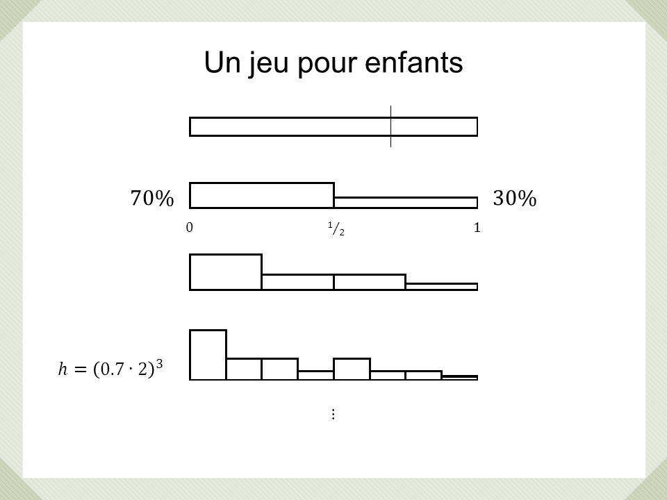 Un jeu pour enfants 70% 30% 0 1 2 1 ℎ= 0.7∙2 3 … ⋮