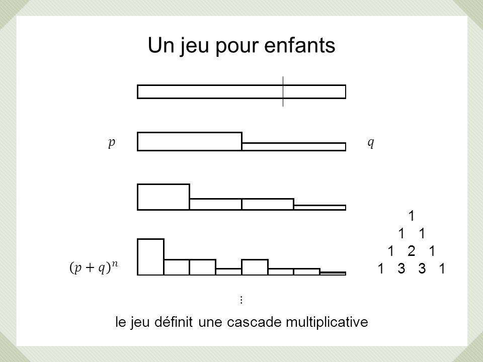le jeu définit une cascade multiplicative