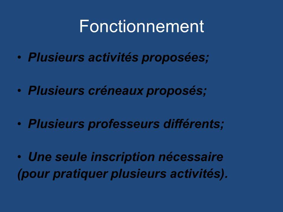 Fonctionnement Plusieurs activités proposées;