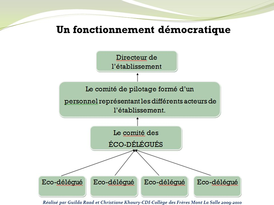 Un fonctionnement démocratique