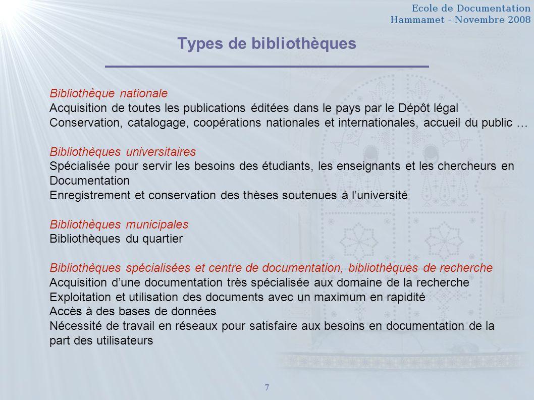Types de bibliothèques