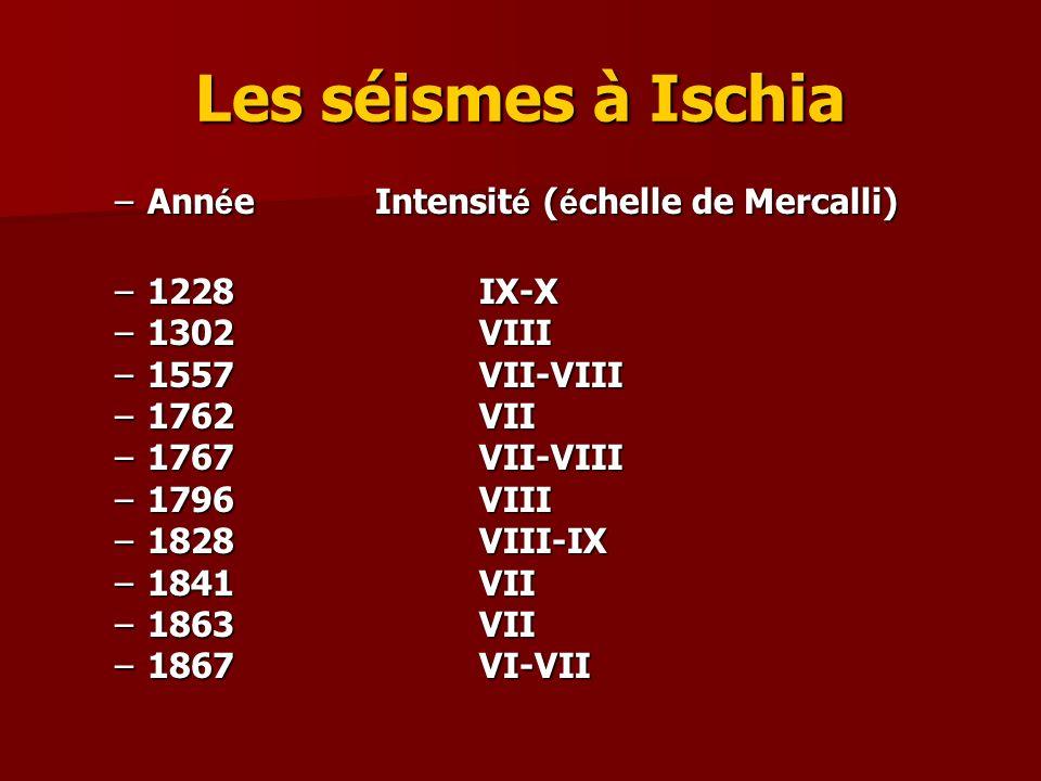 Les séismes à Ischia Année Intensité (échelle de Mercalli) 1228 IX-X
