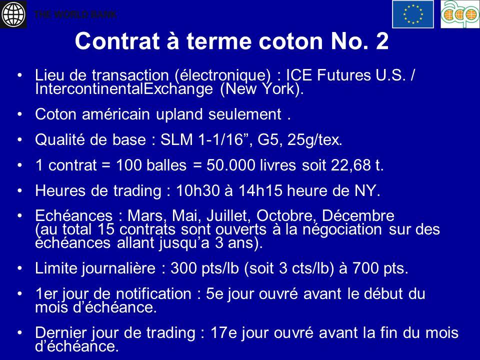 Contrat à terme coton No. 2