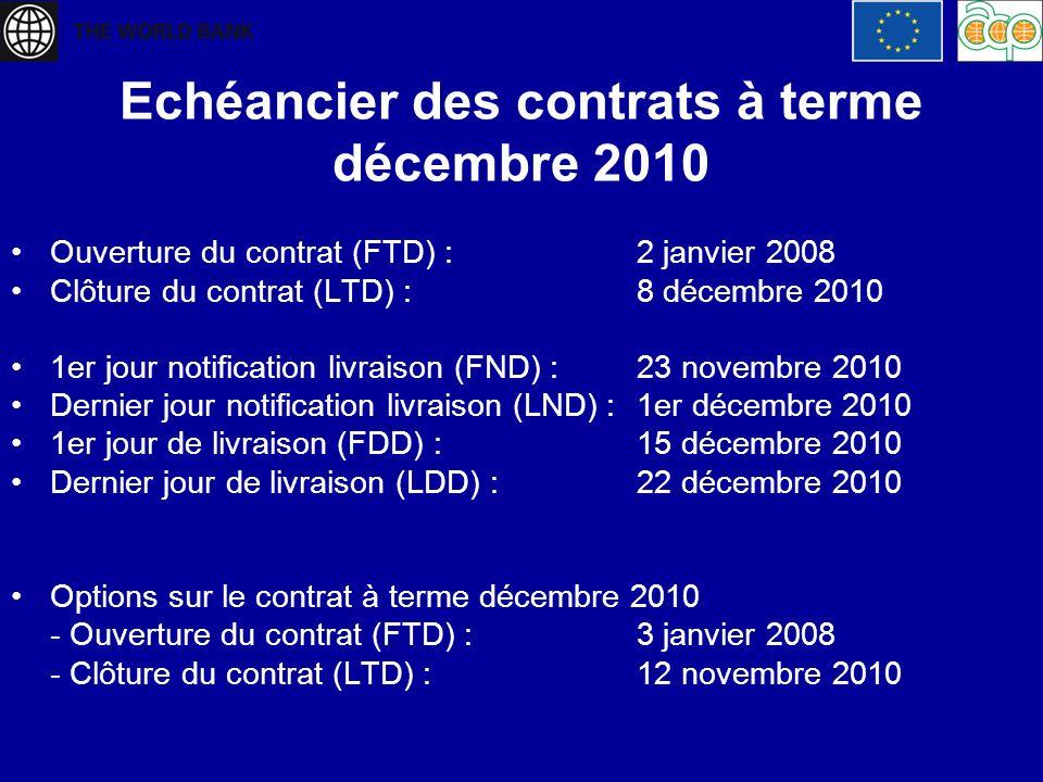Echéancier des contrats à terme décembre 2010