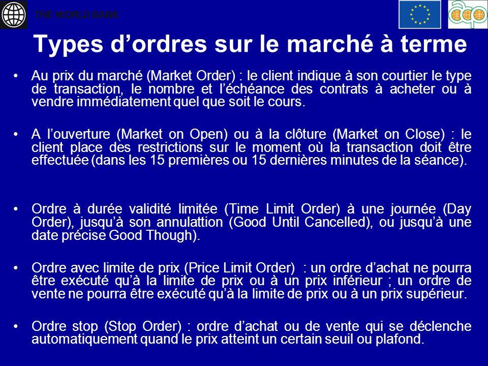 Types d'ordres sur le marché à terme