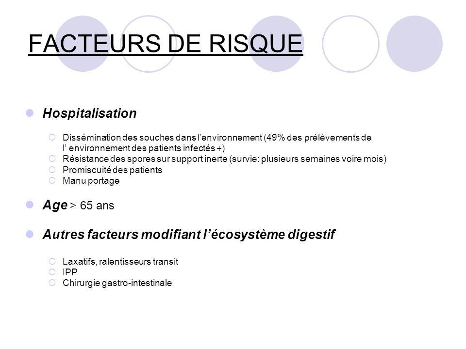 FACTEURS DE RISQUE Hospitalisation Age > 65 ans
