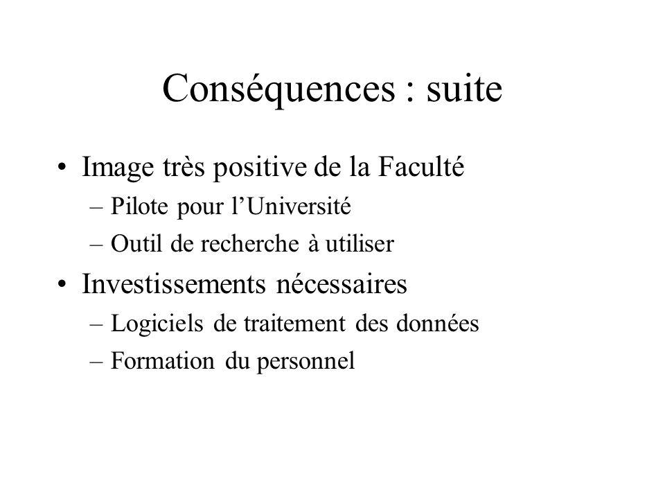 Conséquences : suite Image très positive de la Faculté