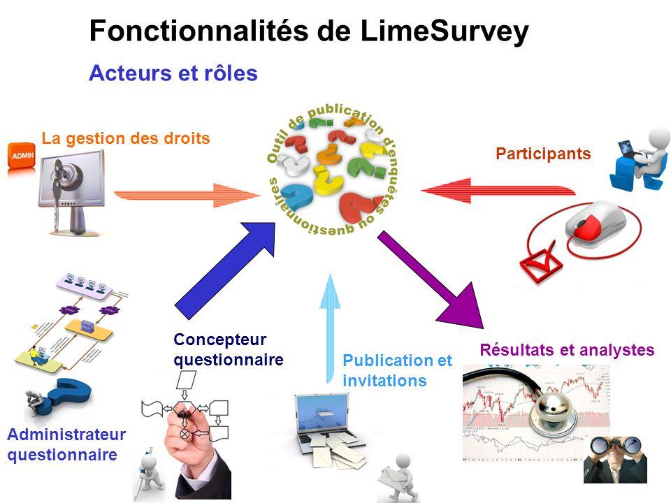 Fonctionnalités de LimeSurvey