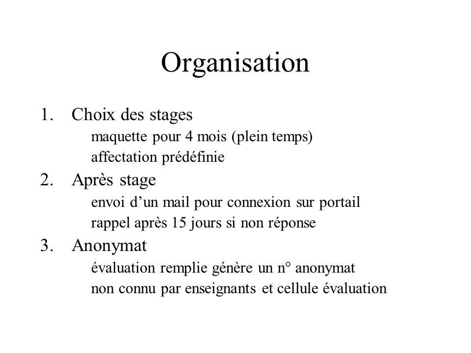 Organisation Choix des stages Après stage Anonymat