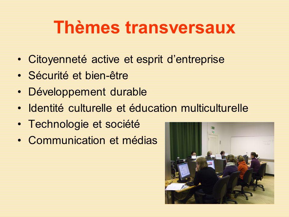 Thèmes transversaux Citoyenneté active et esprit d'entreprise