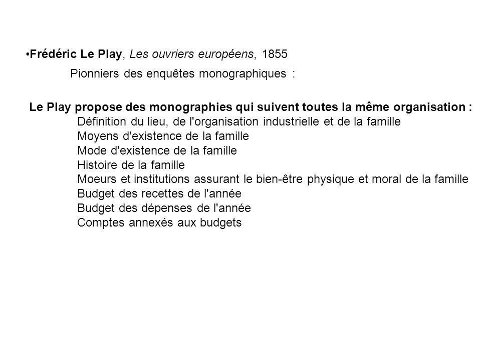 Frédéric Le Play, Les ouvriers européens, 1855