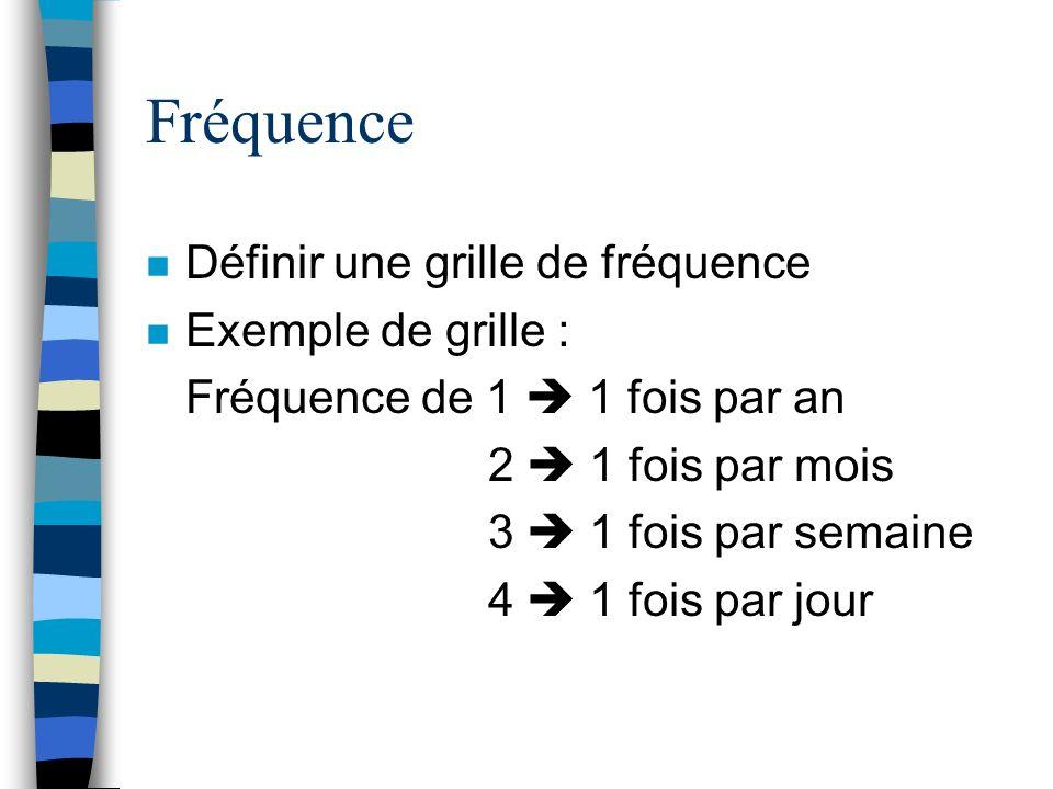 Fréquence Définir une grille de fréquence Exemple de grille :