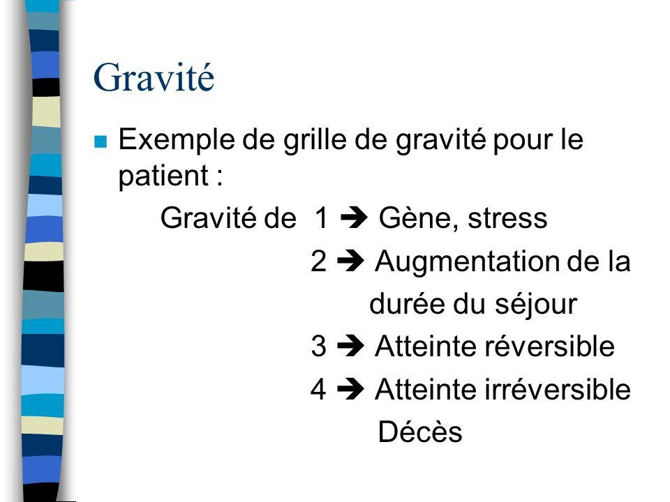 Gravité Exemple de grille de gravité pour le patient :