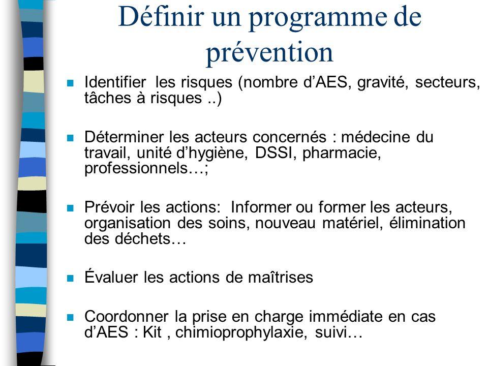 Définir un programme de prévention