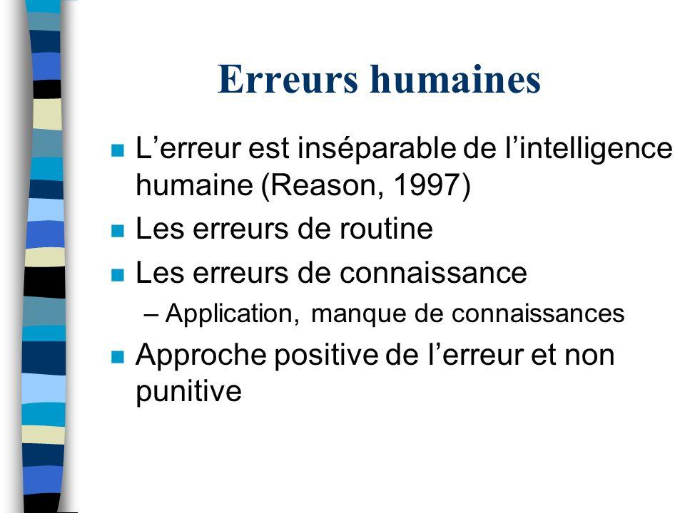 Erreurs humaines L'erreur est inséparable de l'intelligence humaine (Reason, 1997) Les erreurs de routine.
