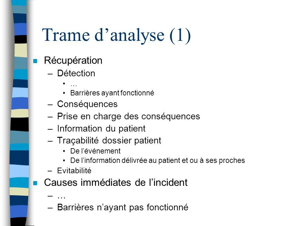 Trame d'analyse (1) Récupération Causes immédiates de l'incident