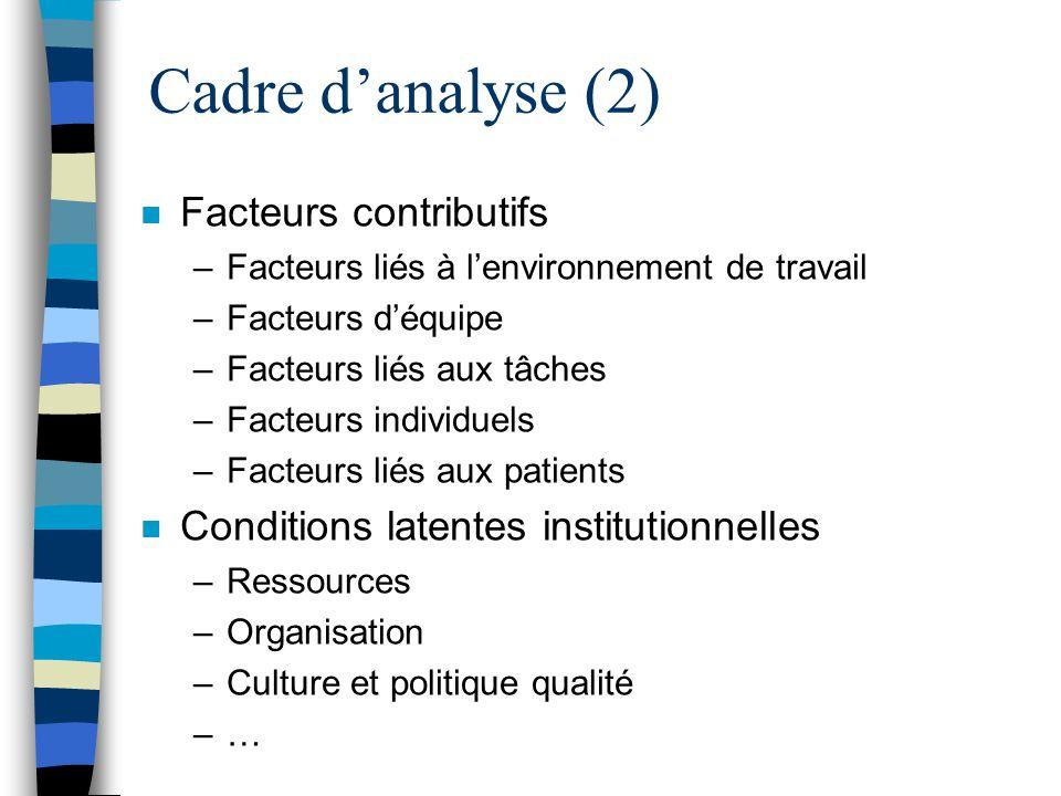 Cadre d'analyse (2) Facteurs contributifs
