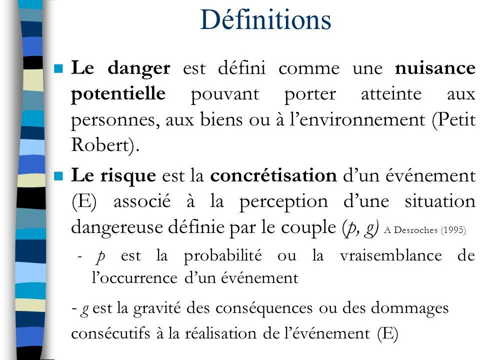 Définitions Le danger est défini comme une nuisance potentielle pouvant porter atteinte aux personnes, aux biens ou à l'environnement (Petit Robert).