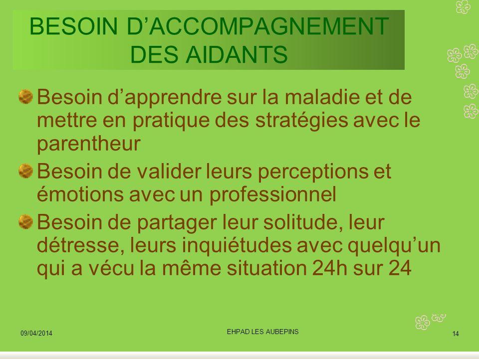BESOIN D'ACCOMPAGNEMENT DES AIDANTS